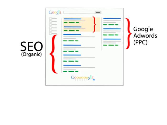 phân biệt qc seo và google